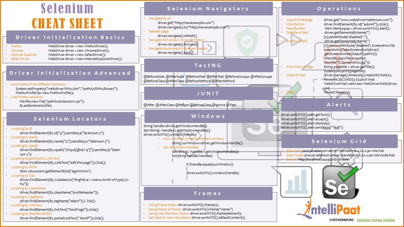 django cheat sheet 2019 pdf