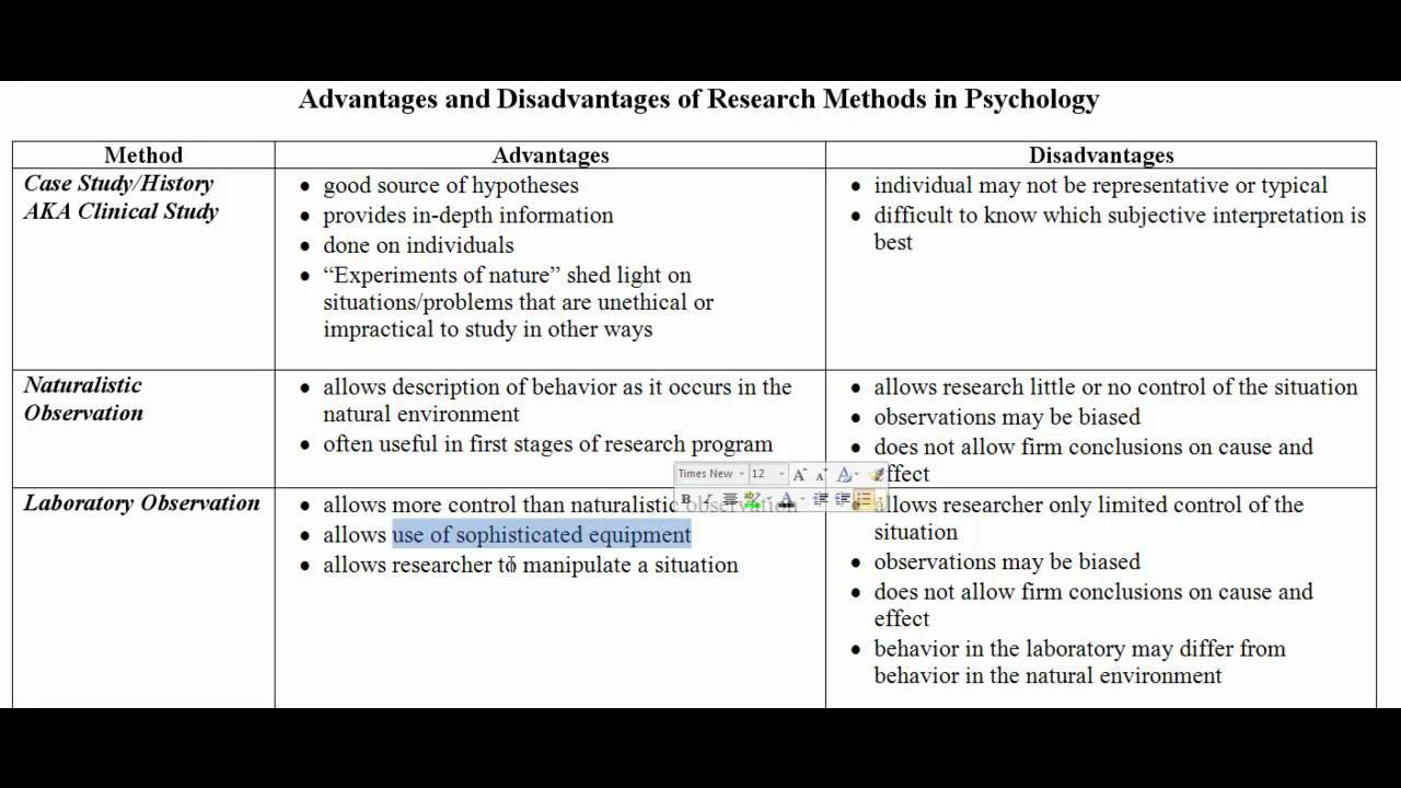 advantages and disadvantages of inquiry method of teaching pdf