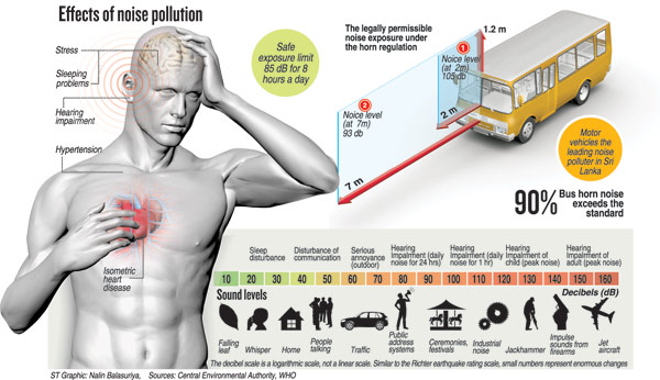 air pollution causes effects and control measures pdf