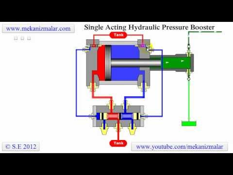 booster pump working principle pdf