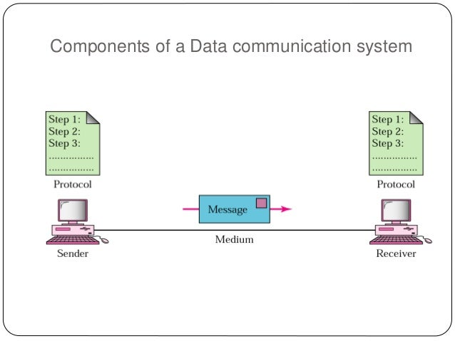 components of data communication system pdf